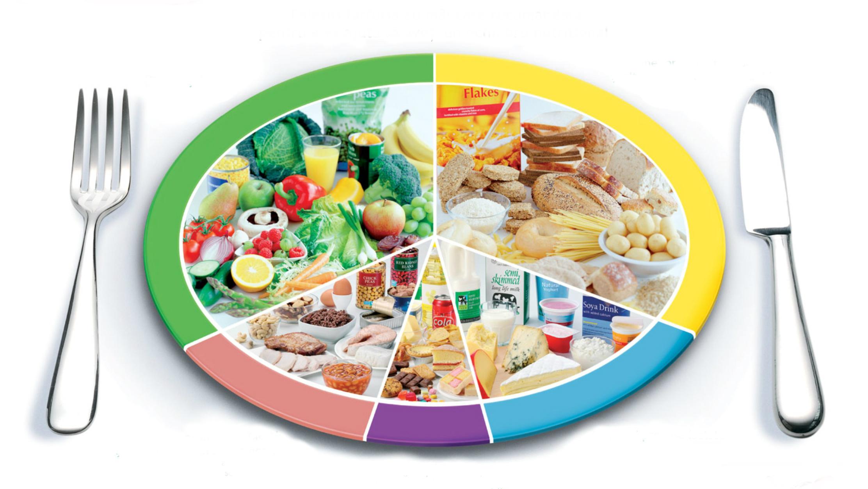 ceasul-consumului-de-alimente